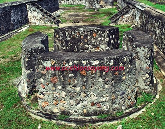 Benteng Kota Lubok
