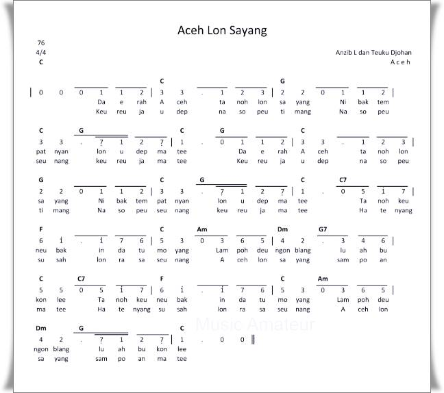 Lirik Lagu Aceh Lon Sayang beserta Not dan Artinya